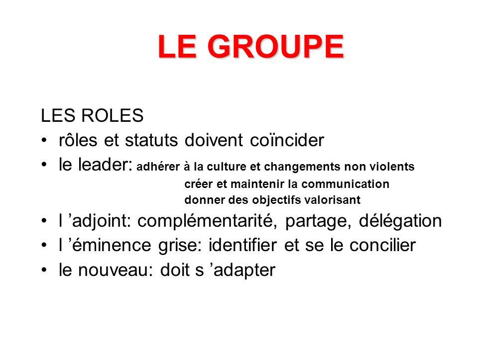 LE GROUPE LES ROLES rôles et statuts doivent coïncider