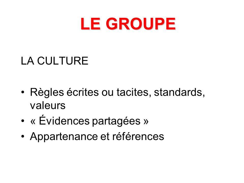 LE GROUPE LA CULTURE Règles écrites ou tacites, standards, valeurs
