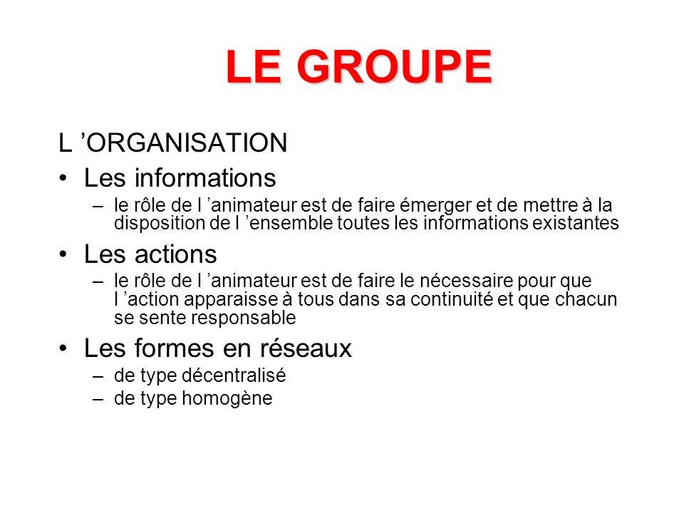 LE GROUPE L 'ORGANISATION Les informations Les actions