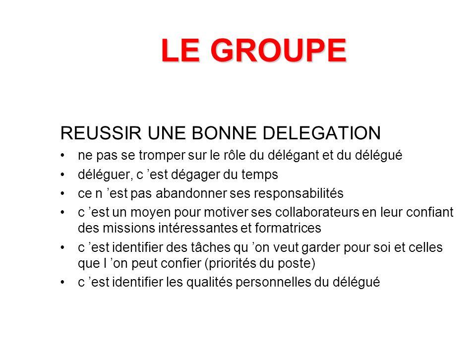 LE GROUPE REUSSIR UNE BONNE DELEGATION