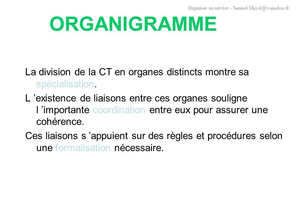 ORGANIGRAMME Organiser un service - Samuel.Mayol@wanadoo.fr. La division de la CT en organes distincts montre sa spécialisation.