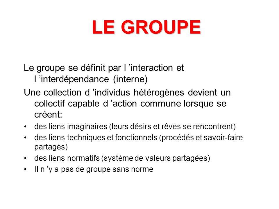 LE GROUPE Le groupe se définit par l 'interaction et l 'interdépendance (interne)