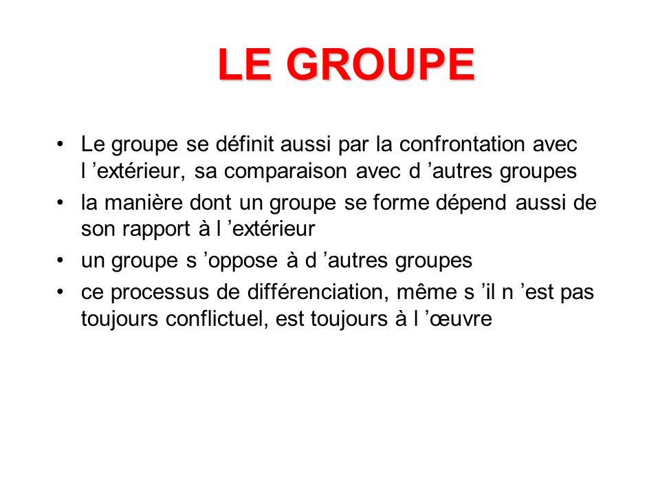 LE GROUPE Le groupe se définit aussi par la confrontation avec l 'extérieur, sa comparaison avec d 'autres groupes.