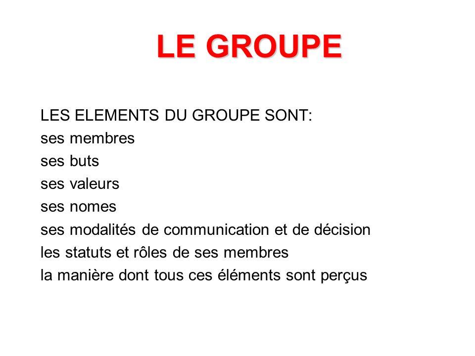 LE GROUPE LES ELEMENTS DU GROUPE SONT: ses membres ses buts