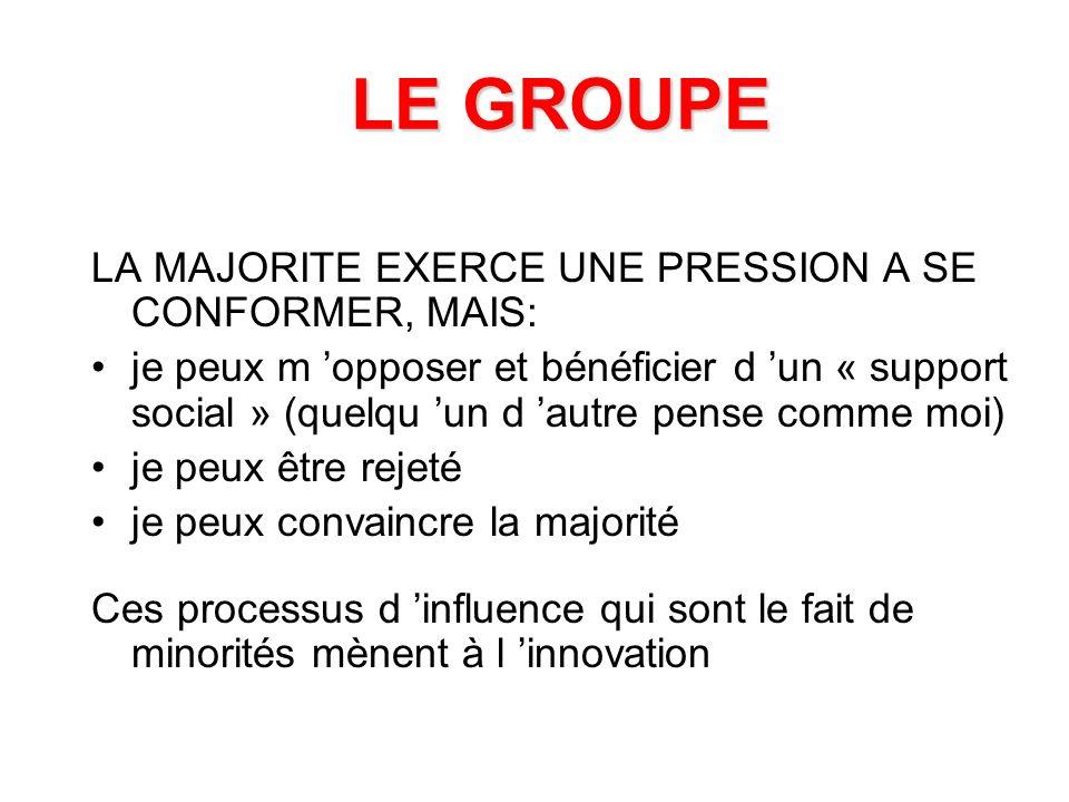 LE GROUPE LA MAJORITE EXERCE UNE PRESSION A SE CONFORMER, MAIS: