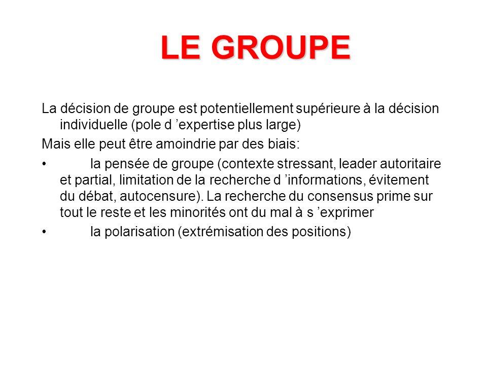 LE GROUPE La décision de groupe est potentiellement supérieure à la décision individuelle (pole d 'expertise plus large)