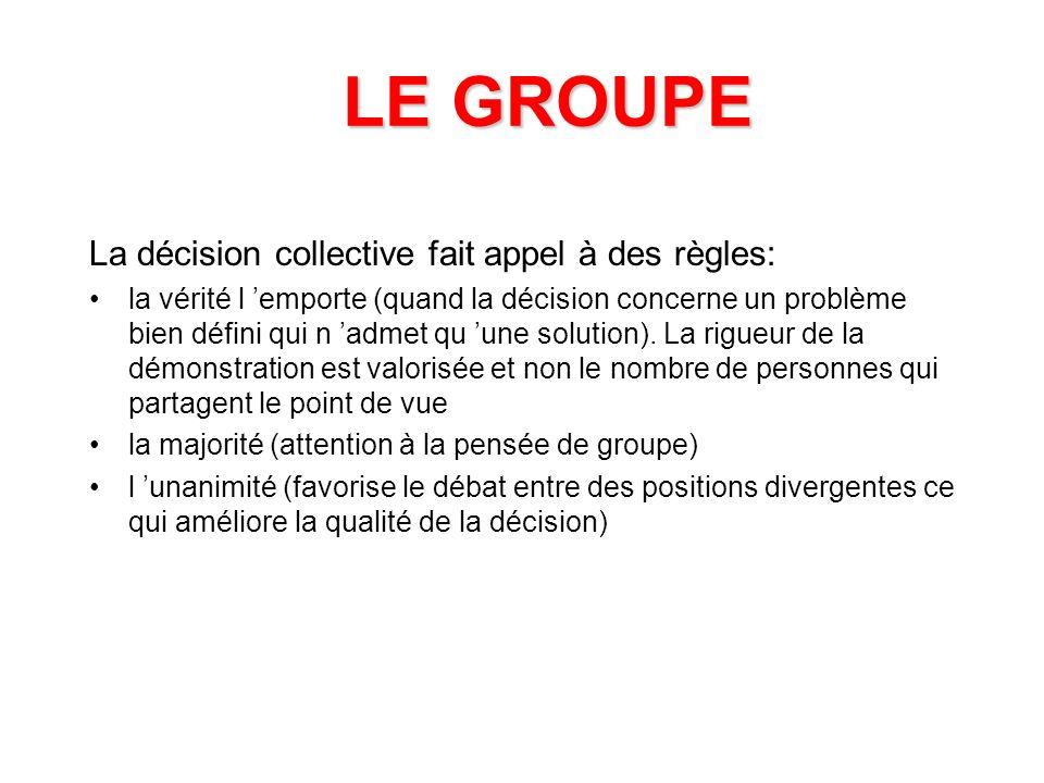 LE GROUPE La décision collective fait appel à des règles:
