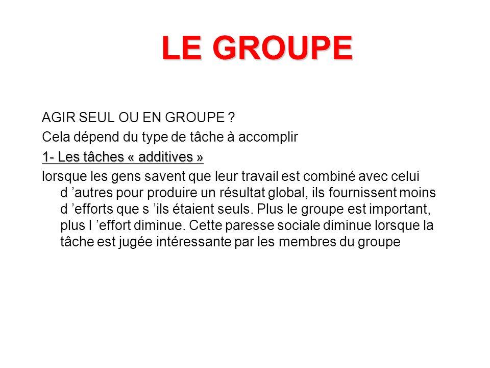 LE GROUPE AGIR SEUL OU EN GROUPE