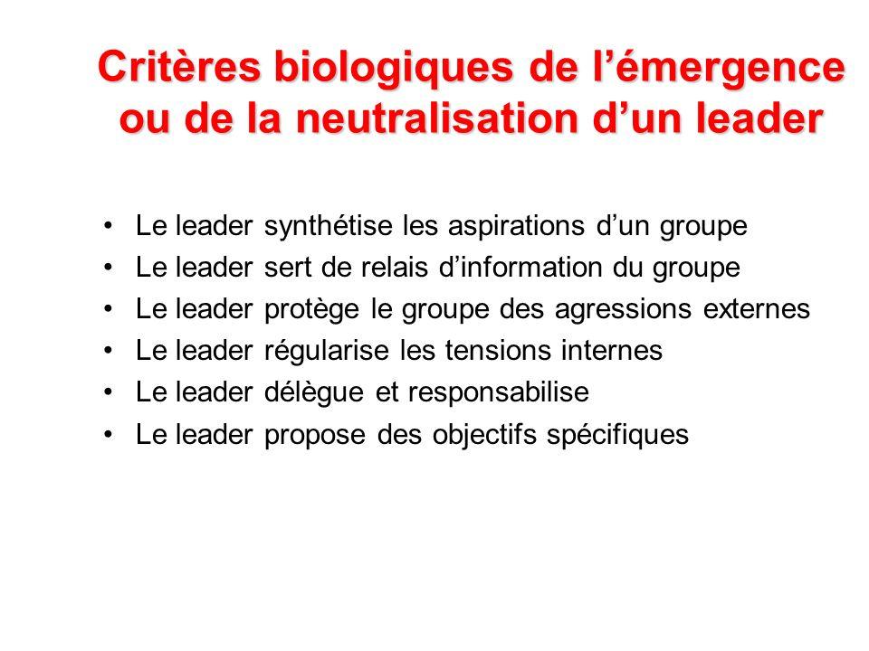 Critères biologiques de l'émergence ou de la neutralisation d'un leader