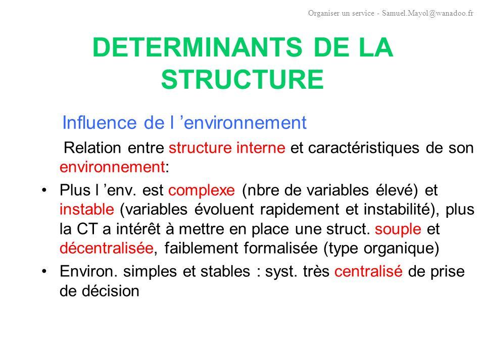DETERMINANTS DE LA STRUCTURE
