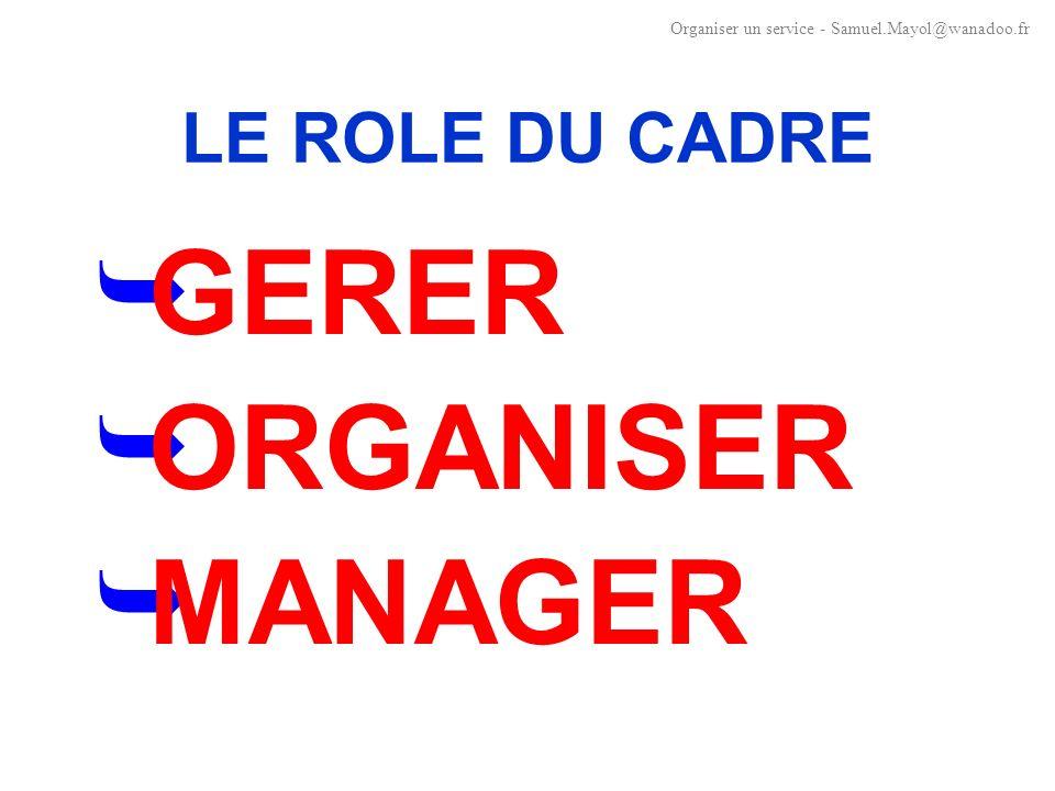 GERER ORGANISER MANAGER LE ROLE DU CADRE