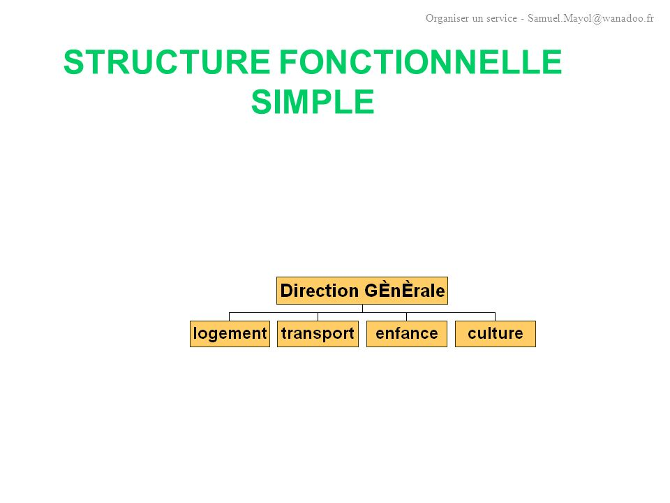 STRUCTURE FONCTIONNELLE SIMPLE
