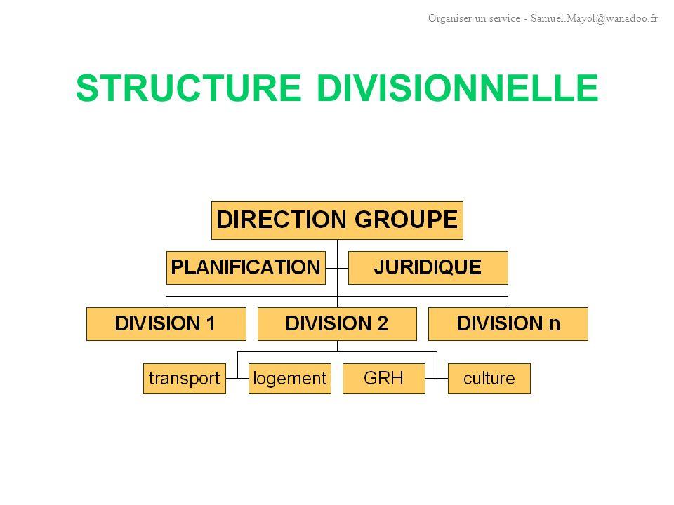 STRUCTURE DIVISIONNELLE