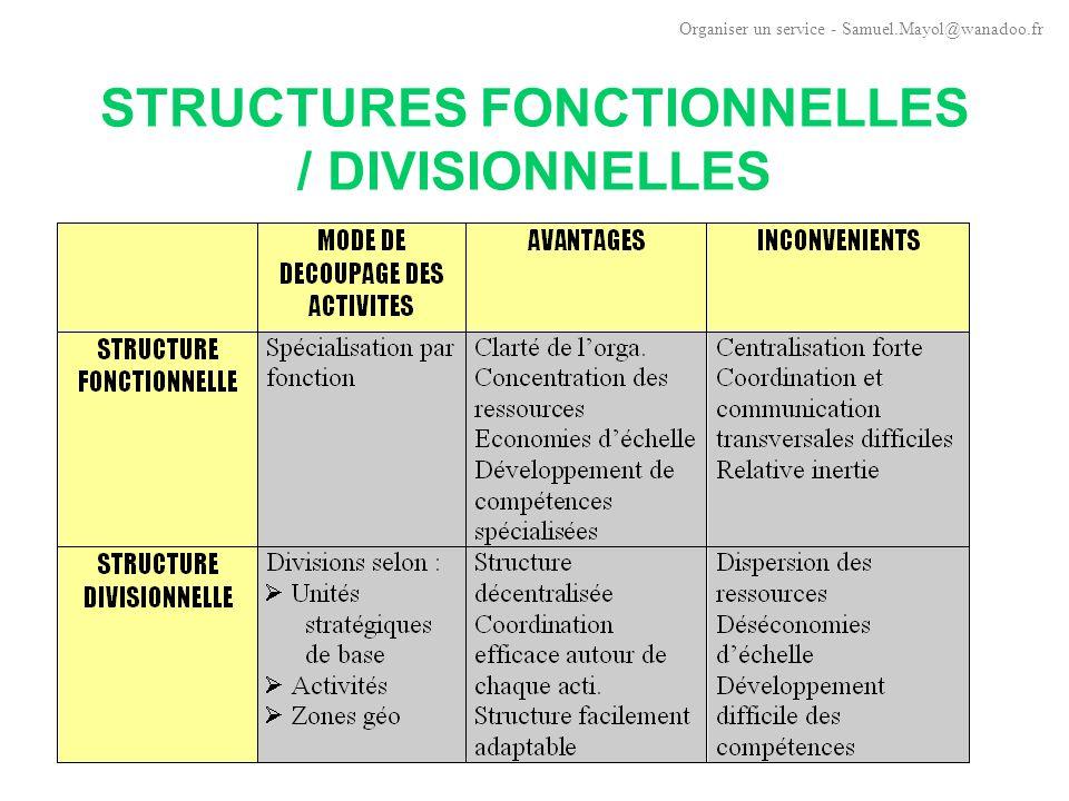 STRUCTURES FONCTIONNELLES / DIVISIONNELLES