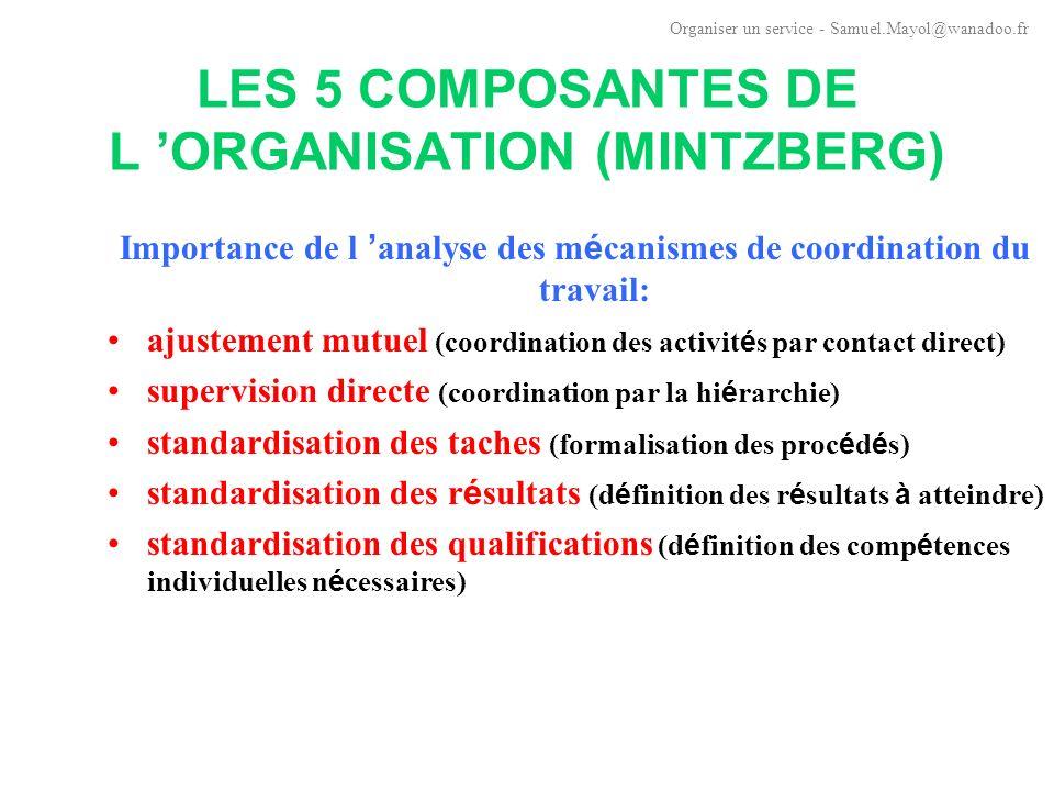 LES 5 COMPOSANTES DE L 'ORGANISATION (MINTZBERG)