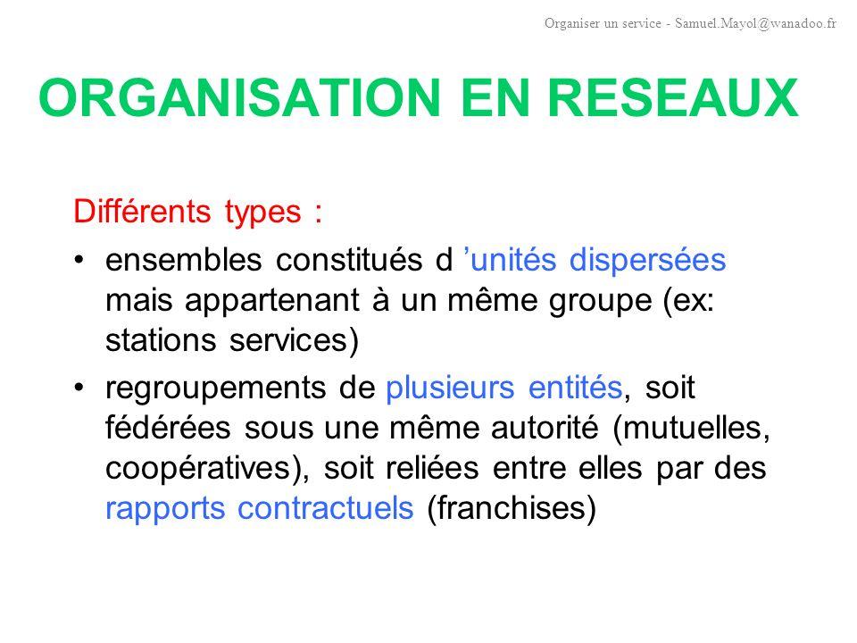 ORGANISATION EN RESEAUX
