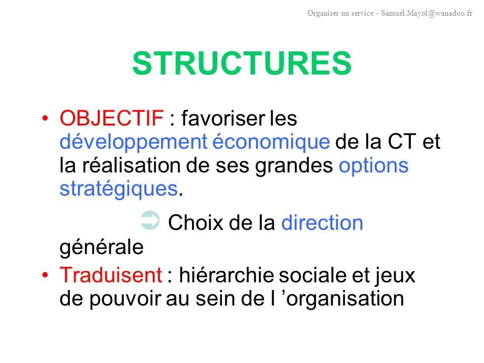 Organiser un service - Samuel.Mayol@wanadoo.fr