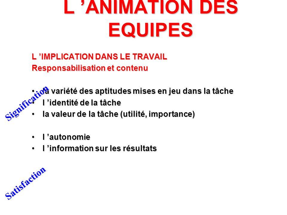 L 'ANIMATION DES EQUIPES