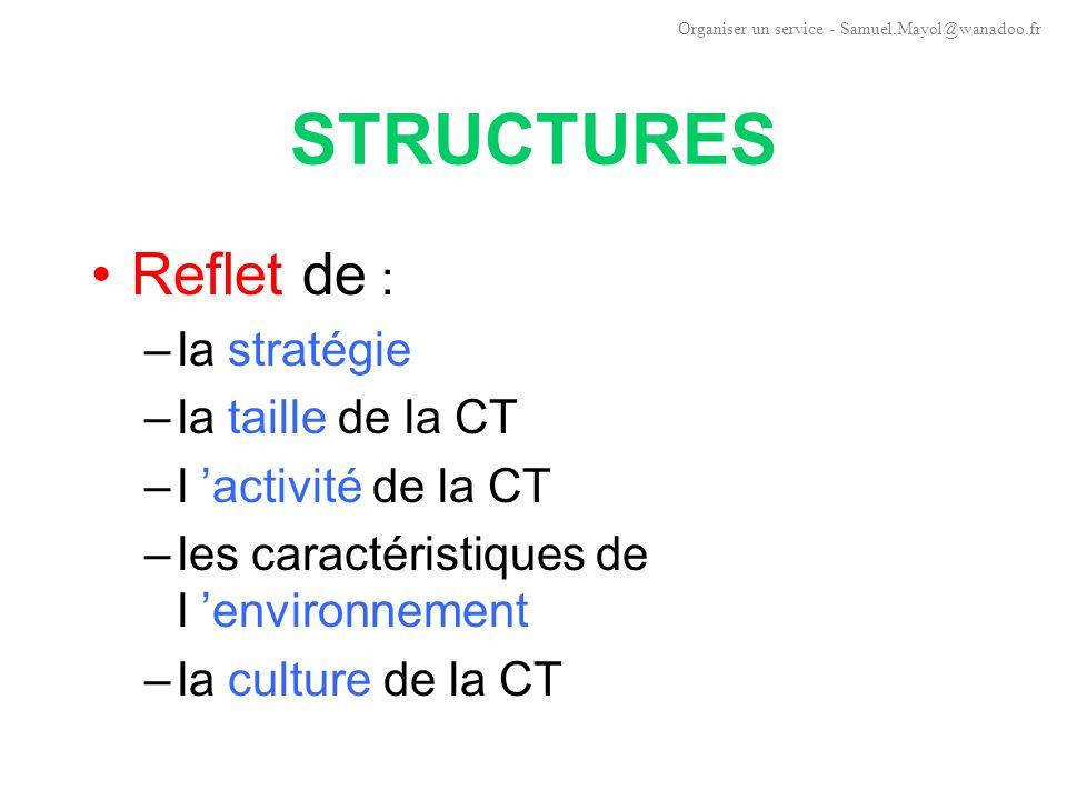 STRUCTURES Reflet de : la stratégie la taille de la CT