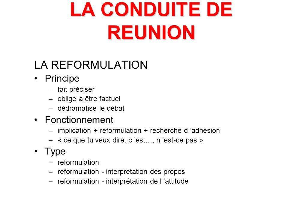 LA CONDUITE DE REUNION LA REFORMULATION Principe Fonctionnement Type