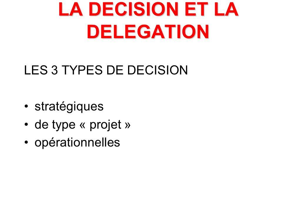 LA DECISION ET LA DELEGATION