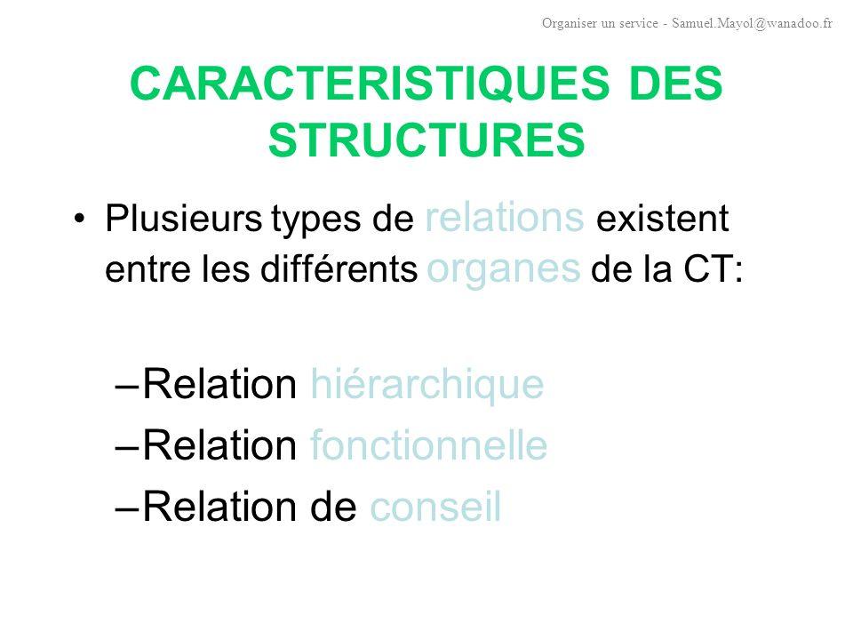 CARACTERISTIQUES DES STRUCTURES