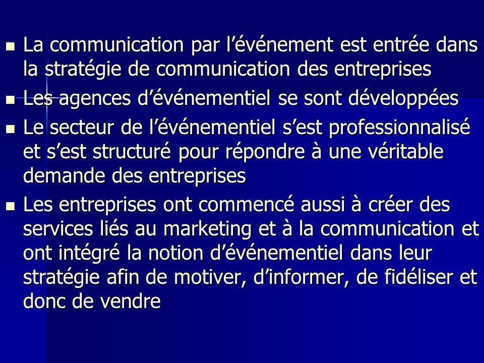 La communication par l'événement est entrée dans la stratégie de communication des entreprises