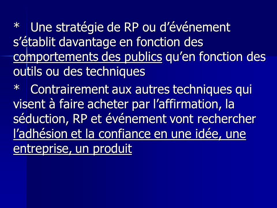 * Une stratégie de RP ou d'événement s'établit davantage en fonction des comportements des publics qu'en fonction des outils ou des techniques