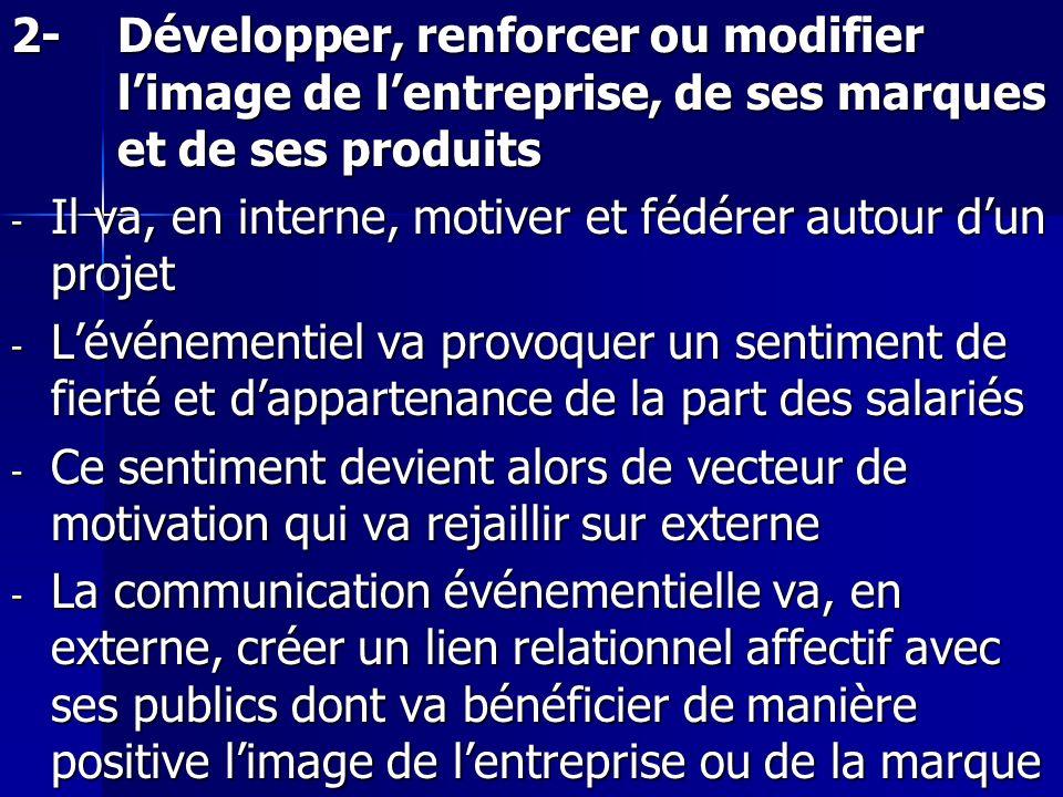 2-. Développer, renforcer ou modifier