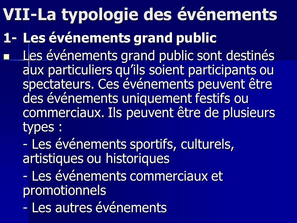 VII-La typologie des événements