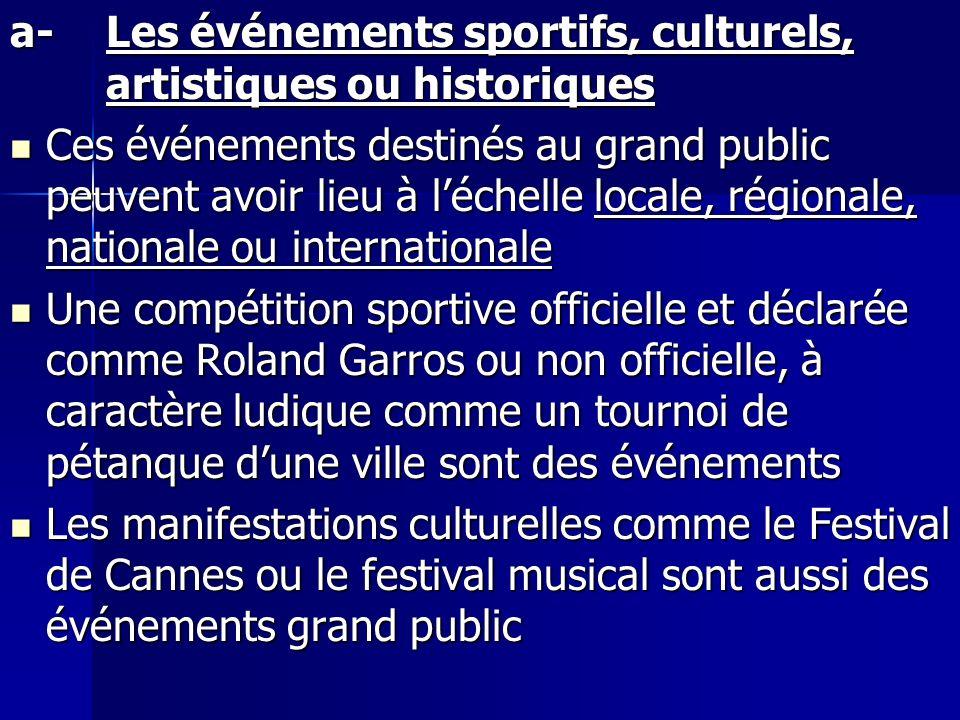 a- Les événements sportifs, culturels, artistiques ou historiques