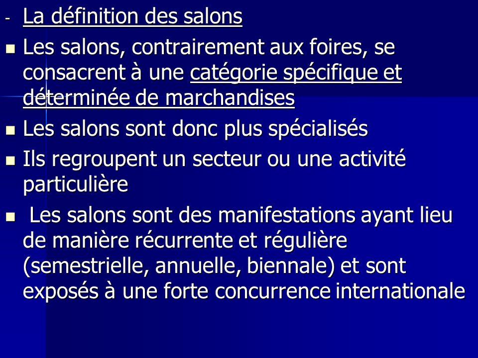 La définition des salons