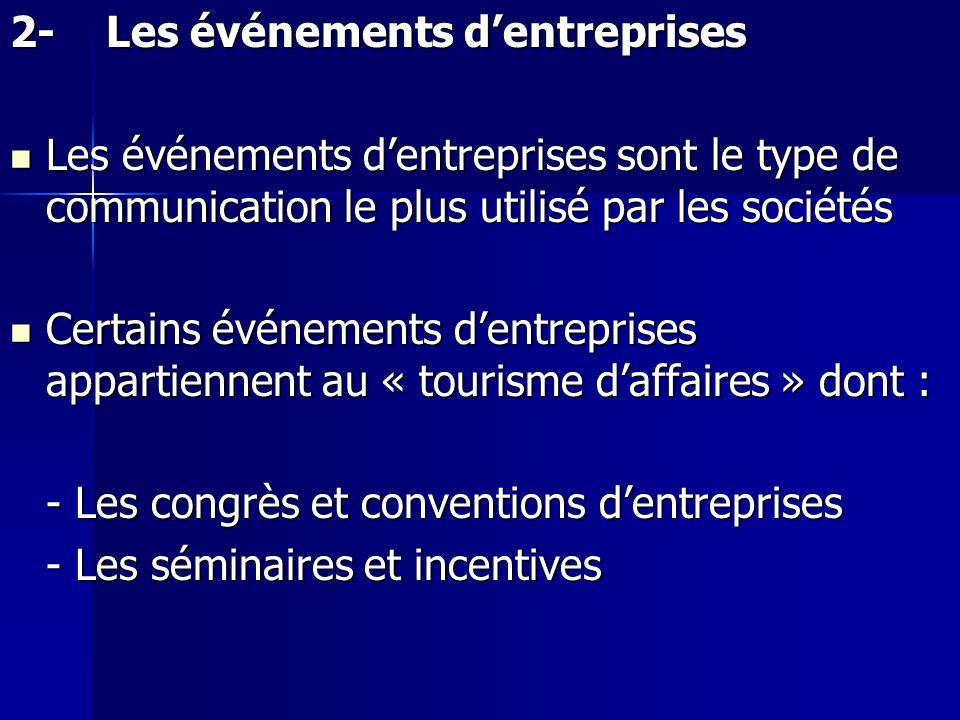 2- Les événements d'entreprises