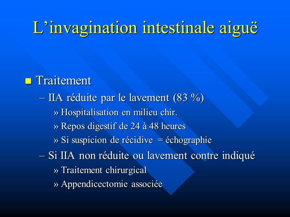 L'invagination intestinale aiguë