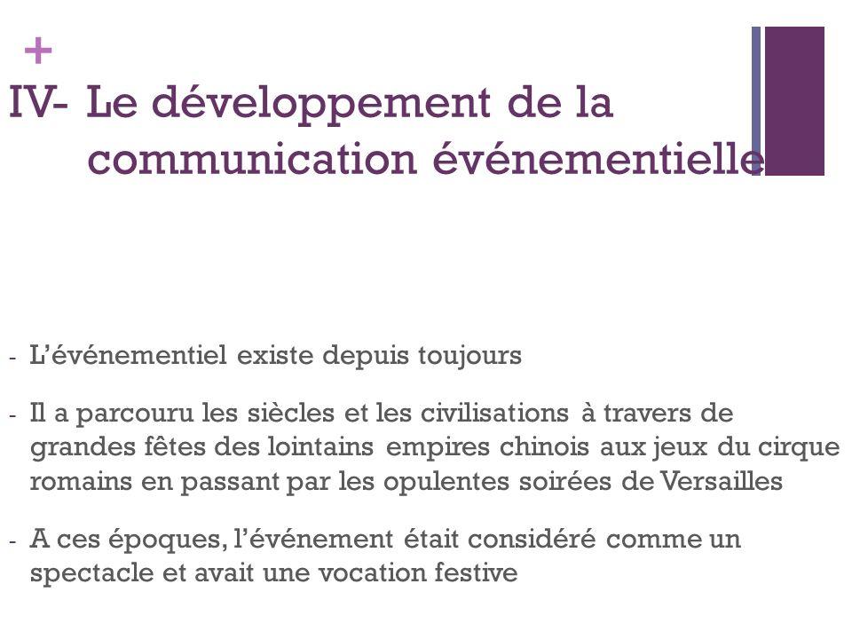 IV- Le développement de la communication événementielle
