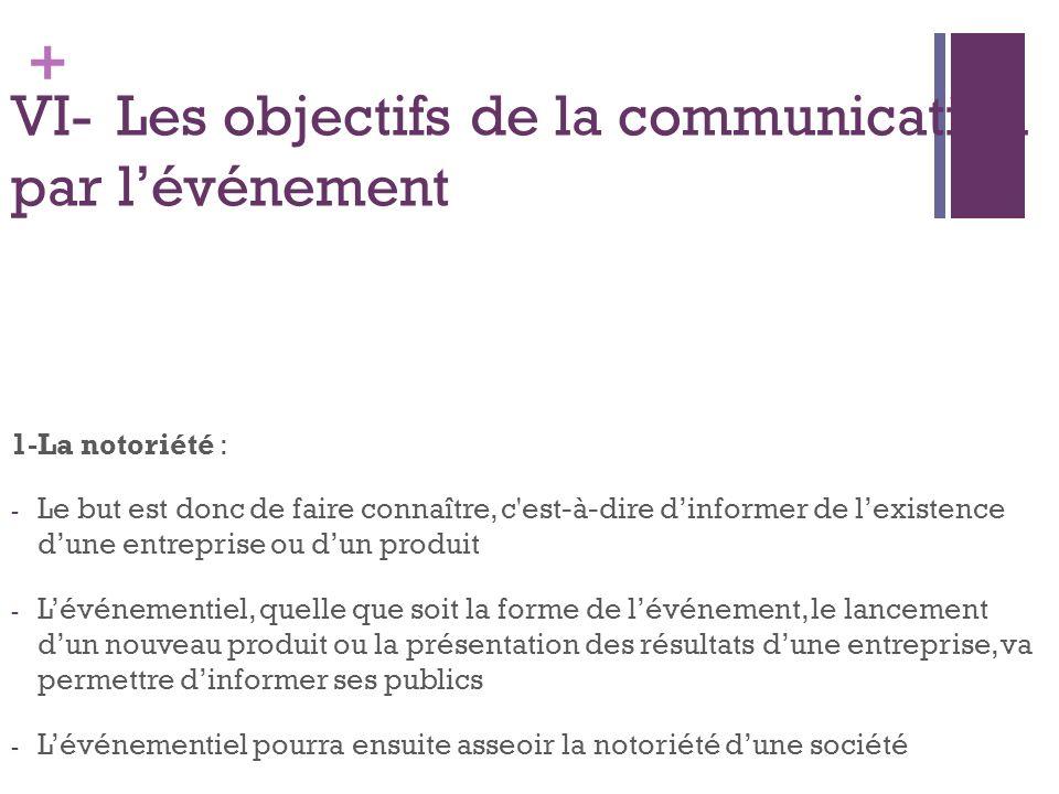 VI- Les objectifs de la communication par l'événement