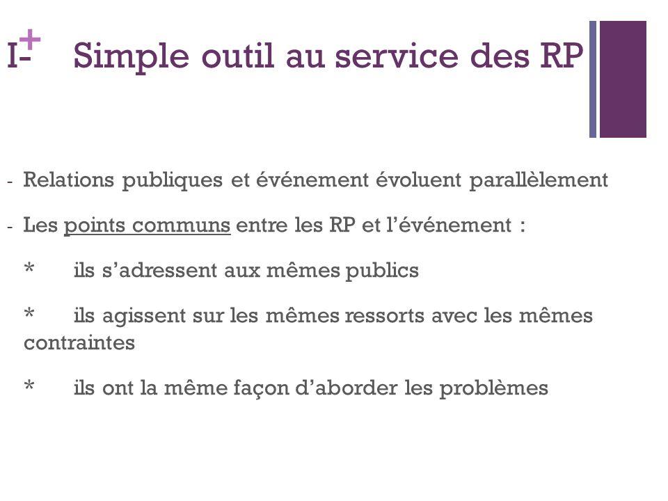 I- Simple outil au service des RP