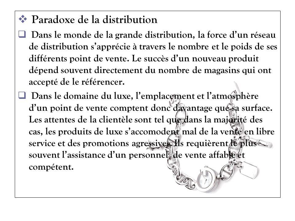 Paradoxe de la distribution