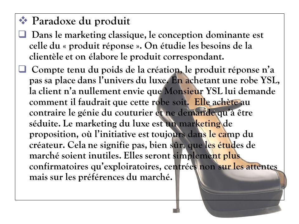 Paradoxe du produit