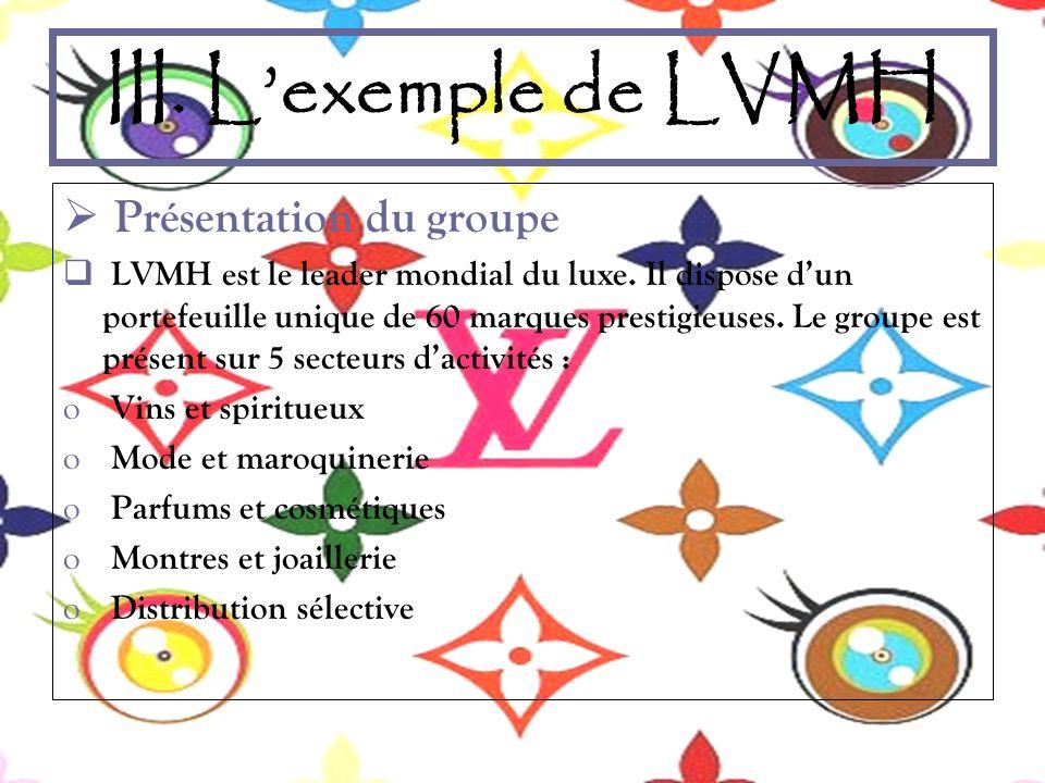 III. L'exemple de LVMH Présentation du groupe