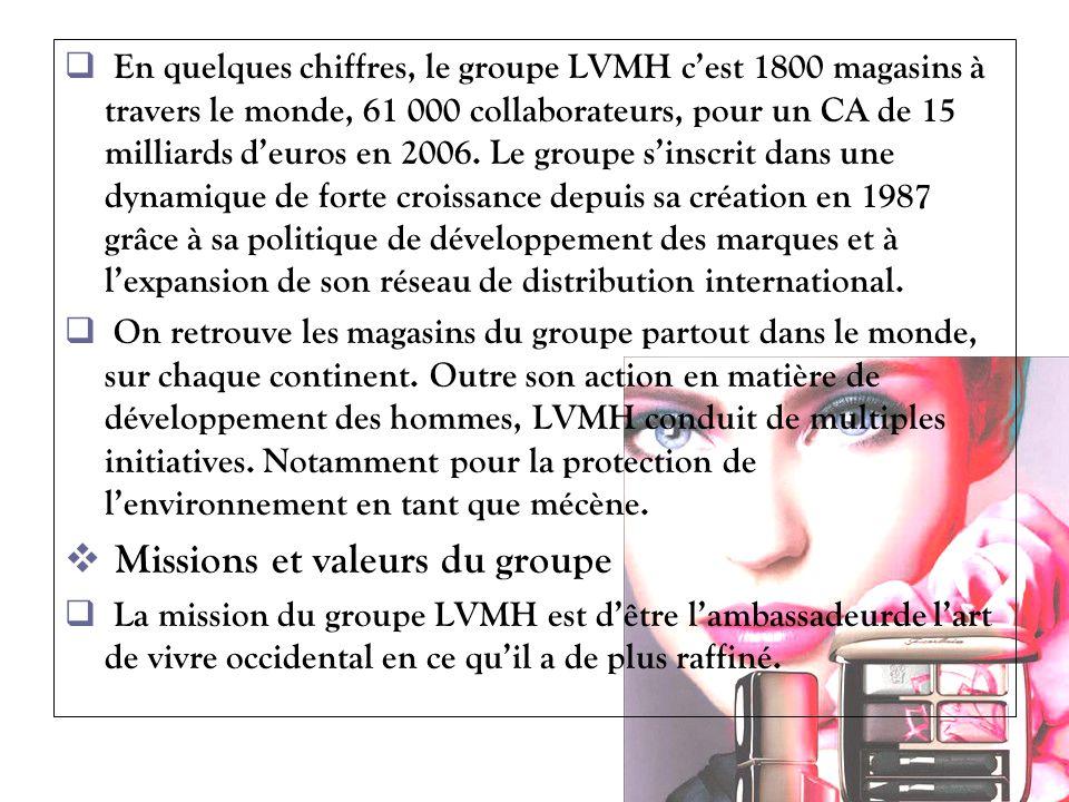 Missions et valeurs du groupe