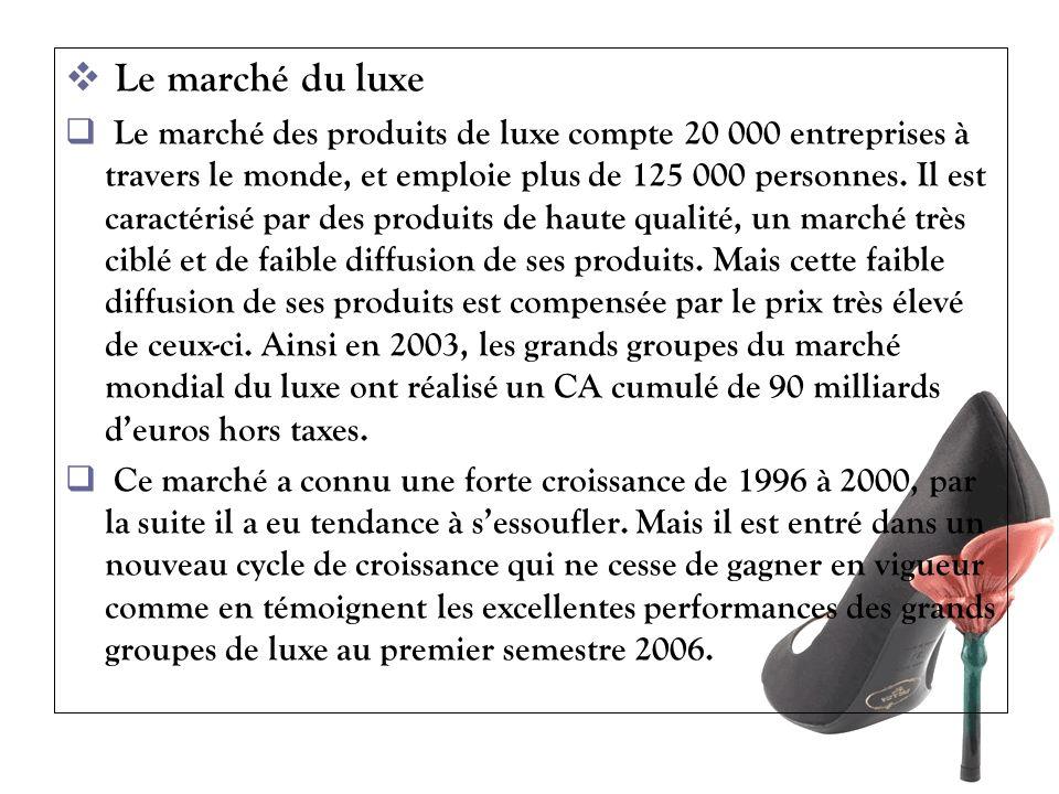 Le marché du luxe