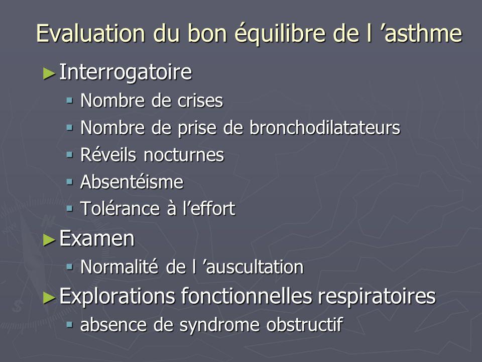 Evaluation du bon équilibre de l 'asthme