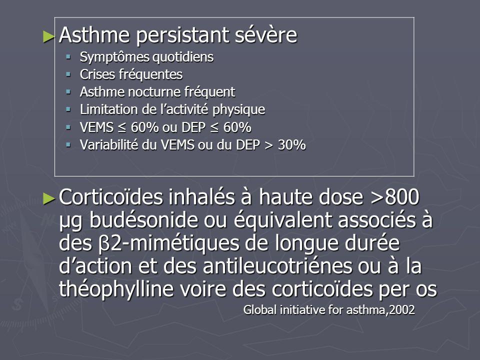 Asthme persistant sévère