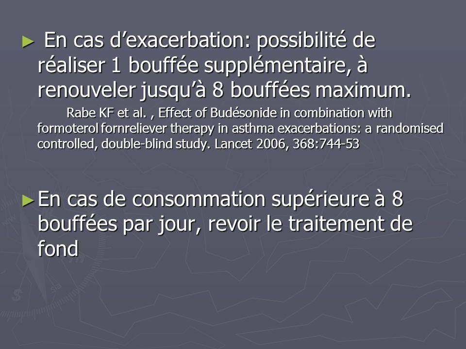 En cas d'exacerbation: possibilité de réaliser 1 bouffée supplémentaire, à renouveler jusqu'à 8 bouffées maximum.