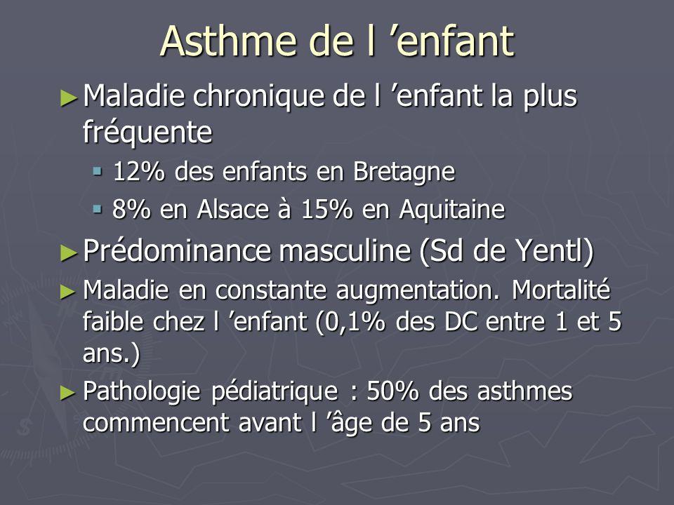 Asthme de l 'enfant Maladie chronique de l 'enfant la plus fréquente
