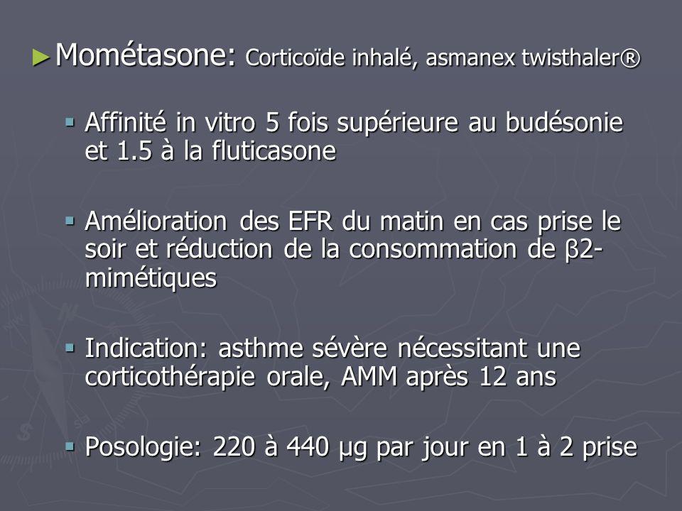 Mométasone: Corticoïde inhalé, asmanex twisthaler®