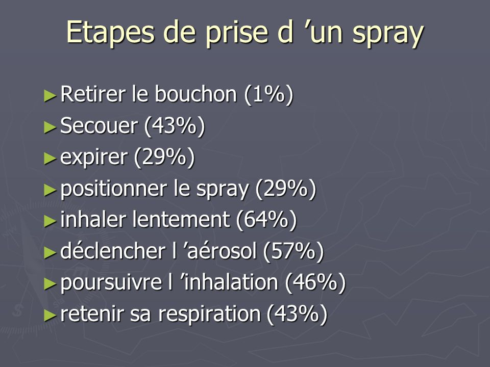 Etapes de prise d 'un spray