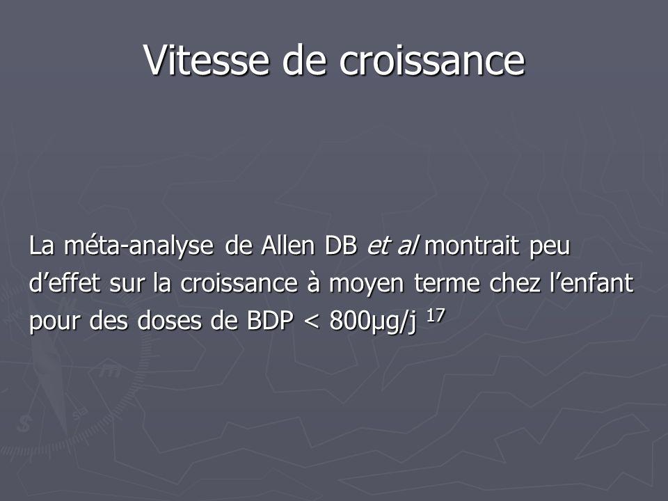 Vitesse de croissance La méta-analyse de Allen DB et al montrait peu