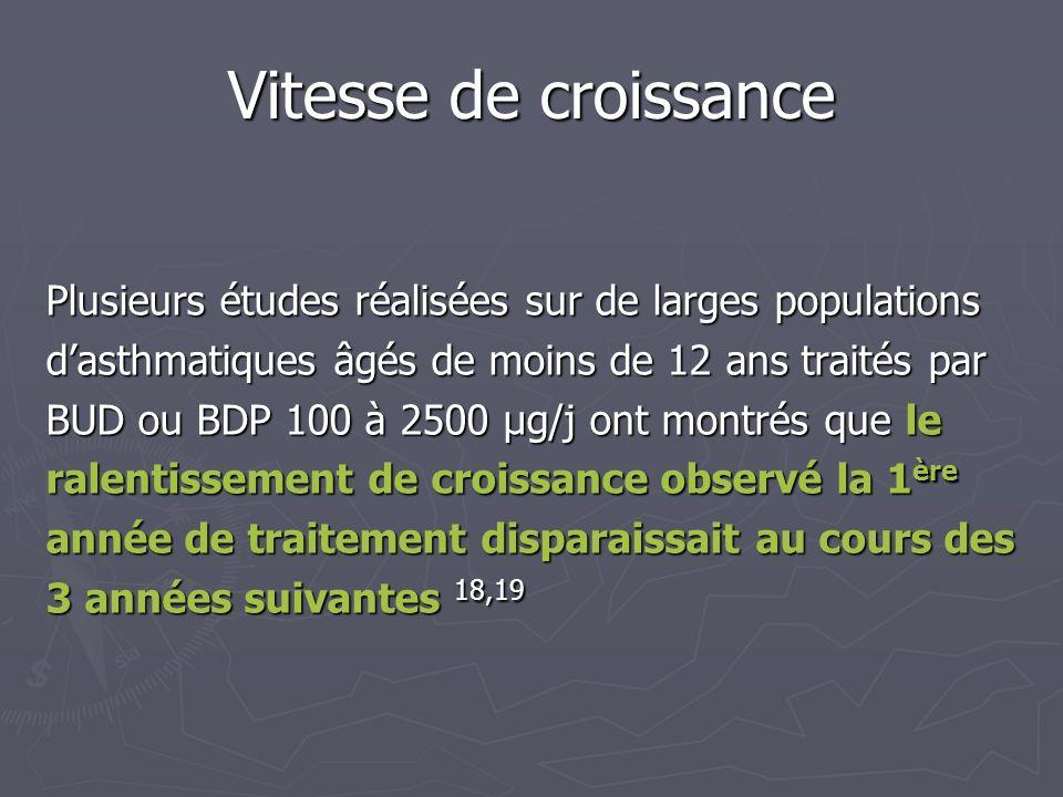 Vitesse de croissance Plusieurs études réalisées sur de larges populations. d'asthmatiques âgés de moins de 12 ans traités par.